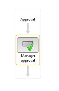 Manager approval activity