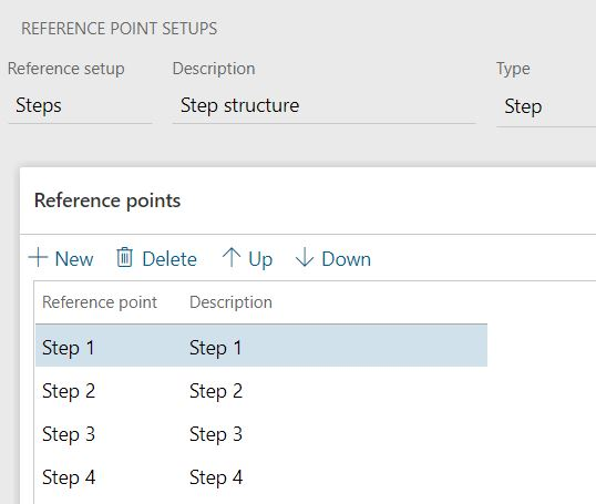 Step reference points